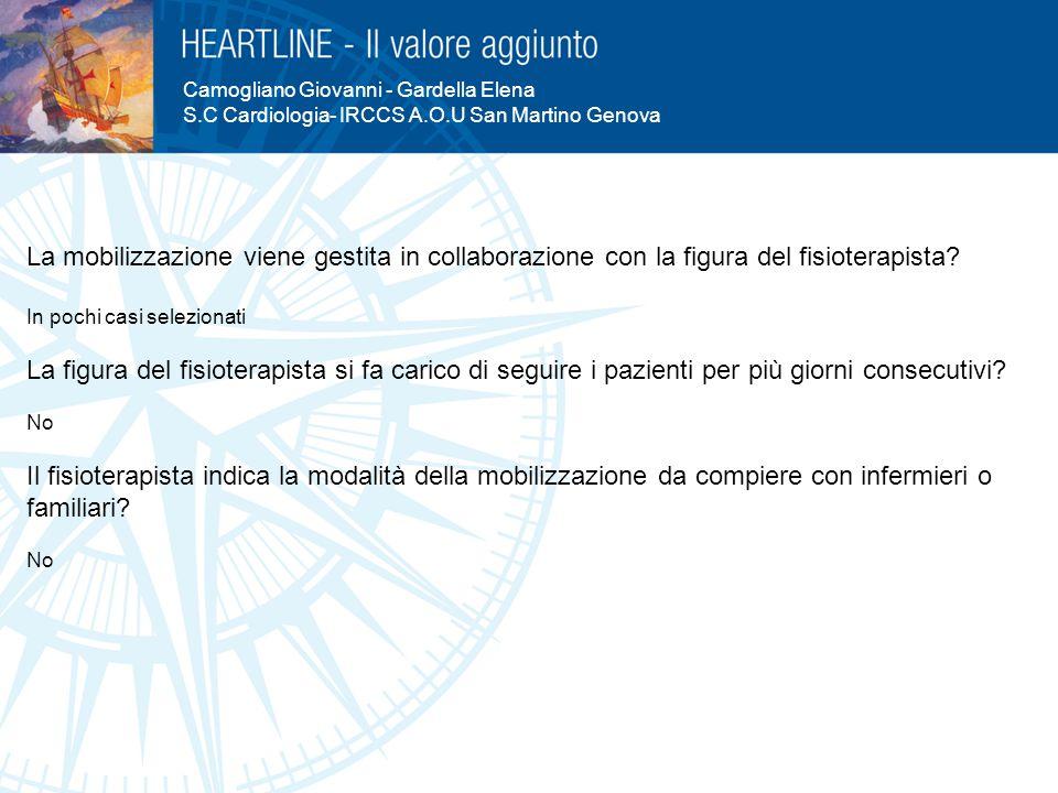 Camogliano Giovanni - Gardella Elena S.C Cardiologia- IRCCS A.O.U San Martino Genova La mobilizzazione viene gestita in collaborazione con la figura d