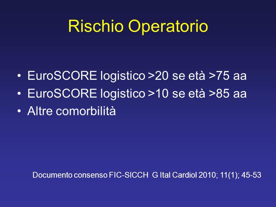 Rischio Operatorio EuroSCORE logistico >20 se età >75 aa EuroSCORE logistico >10 se età >85 aa Altre comorbilità Documento consenso FIC-SICCH G Ital C