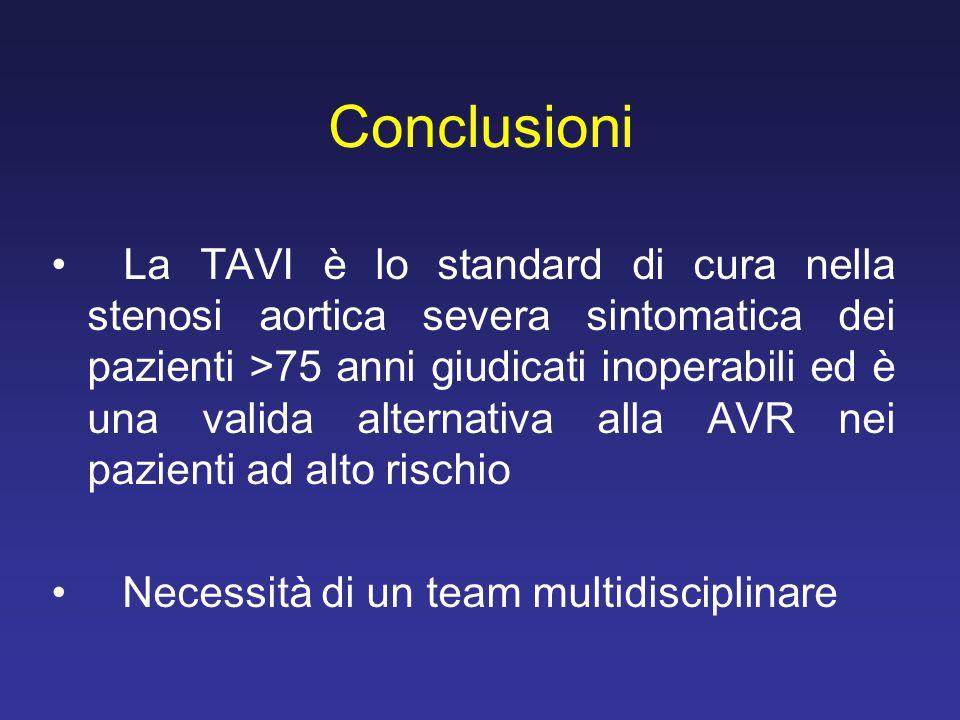 Conclusioni La TAVI è lo standard di cura nella stenosi aortica severa sintomatica dei pazienti >75 anni giudicati inoperabili ed è una valida alterna