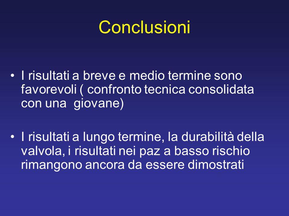 Conclusioni I risultati a breve e medio termine sono favorevoli ( confronto tecnica consolidata con una giovane) I risultati a lungo termine, la durab