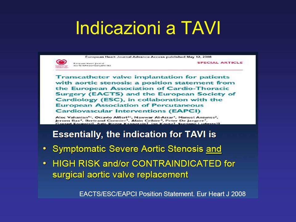 Complicanze periprocedurali 10 eventi su 73 pz = 13.6% 2 Emopericardio = 2.7% (pericardiocentesi ok) 6 Vascolari = 8.3% (A livello iliaco-femorale e tutte trattate efficacemente per via percutanea.