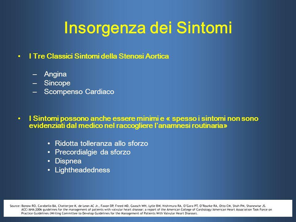 Insorgenza dei Sintomi I Tre Classici Sintomi della Stenosi Aortica – Angina – Sincope – Scompenso Cardiaco I Sintomi possono anche essere minimi e «