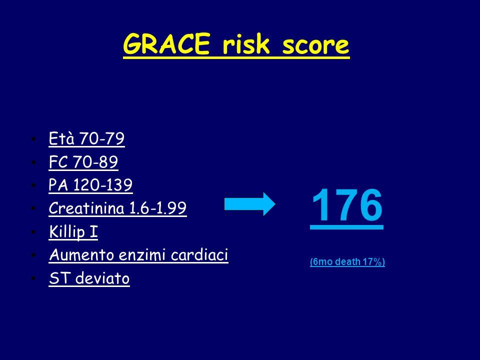 GRACE risk score Età: 80-89 FC: 90-109 PA 120-139 Creatinina 2-3.99 Killip II ST deviato Aumento enzimi cardiaci 230 (InH death 30%) 6mo death 50%