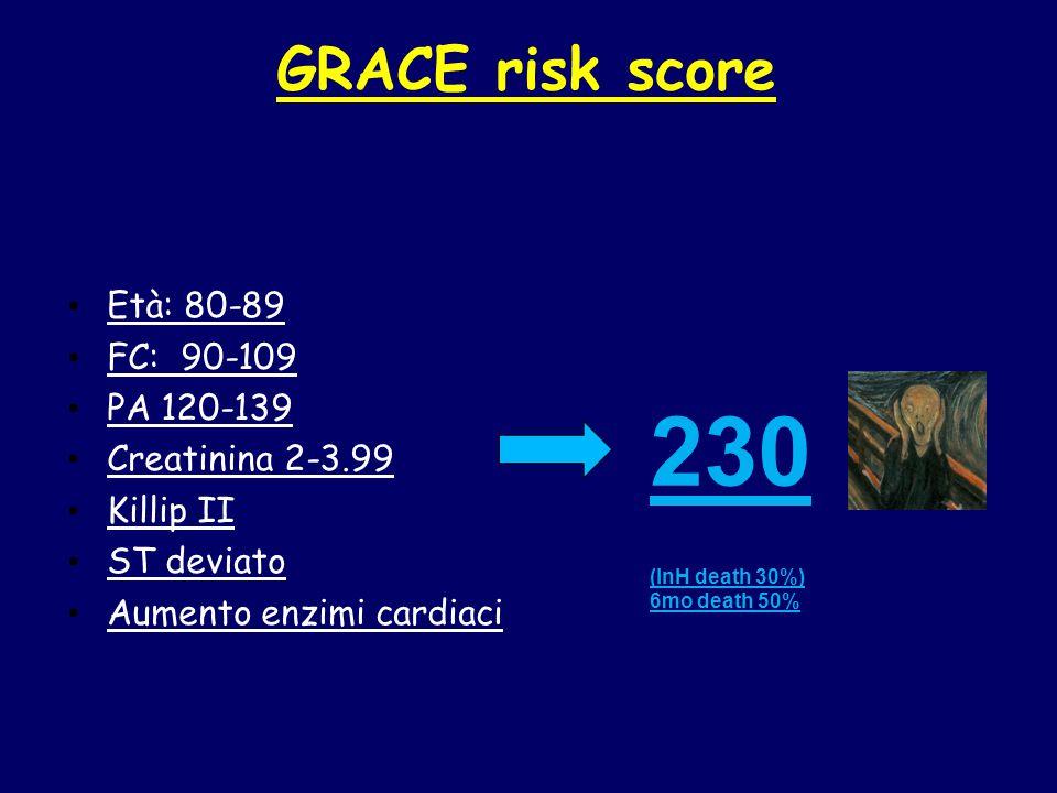 ACS & > 75 yo (elderly): TRIALS ≠ REGISTRI NSTE-ACSSTEMI