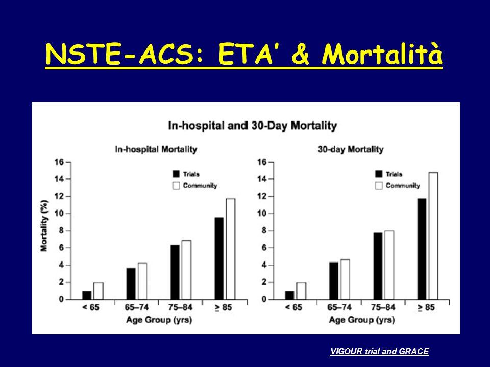 Early Invasive in Elderly: ESC 2007 TACTIS TIMI 18: ha escluso pazienti con creatinina > 2.5, BBSn, scompenso cardiaco grave, importanti malattie sistemiche, pregresso ictus/emorragia cerebrale/sanguinamento GI, TAO/ticlopidina/clop.