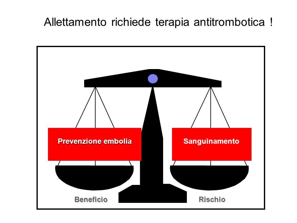 invasive conservative Prevenzione embolia Sanguinamento Allettamento richiede terapia antitrombotica ! Beneficio Rischio