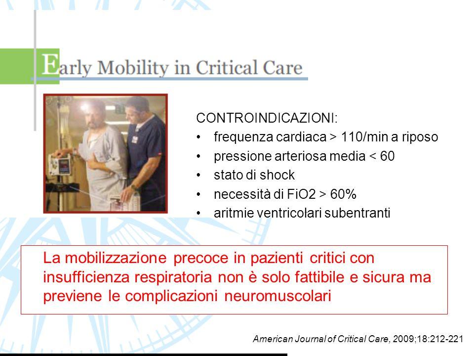 American Journal of Critical Care, 2009;18:212-221 CONTROINDICAZIONI: frequenza cardiaca > 110/min a riposo pressione arteriosa media < 60 stato di sh