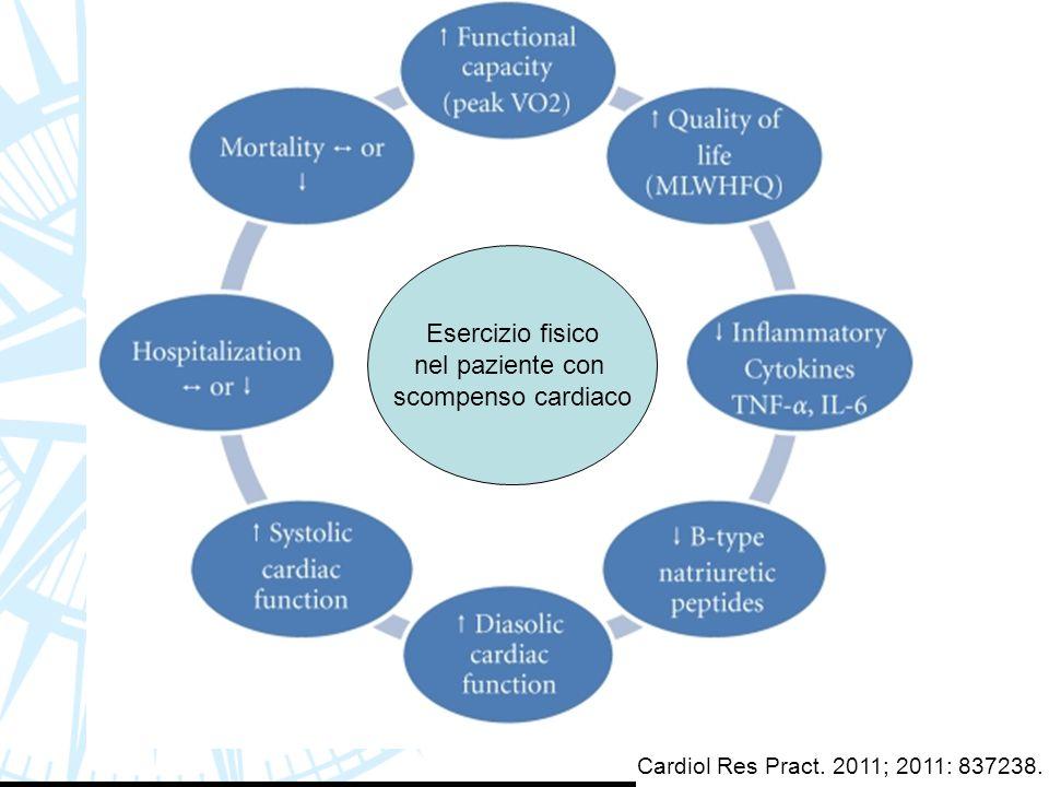 Esercizio fisico nel paziente con scompenso cardiaco Cardiol Res Pract. 2011; 2011: 837238.