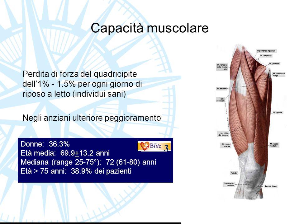 Capacità muscolare Perdita di forza del quadricipite dell'1% - 1.5% per ogni giorno di riposo a letto (individui sani) Negli anziani ulteriore peggior
