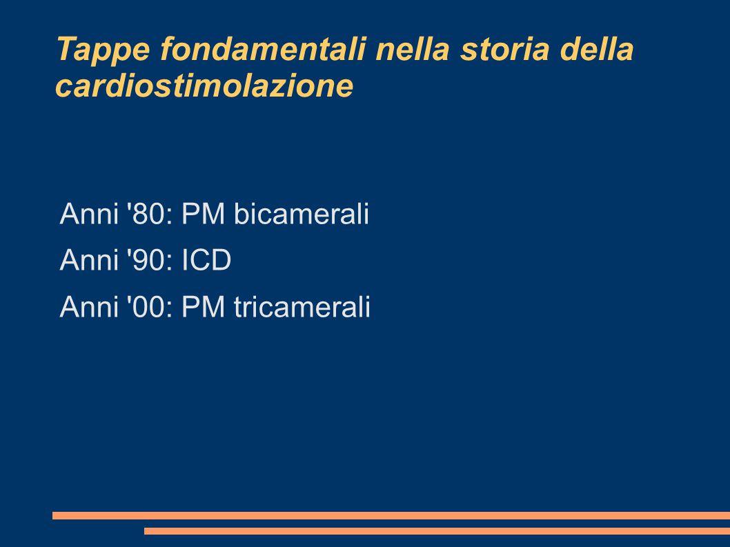 Tappe fondamentali nella storia della cardiostimolazione Anni '80: PM bicamerali Anni '90: ICD Anni '00: PM tricamerali
