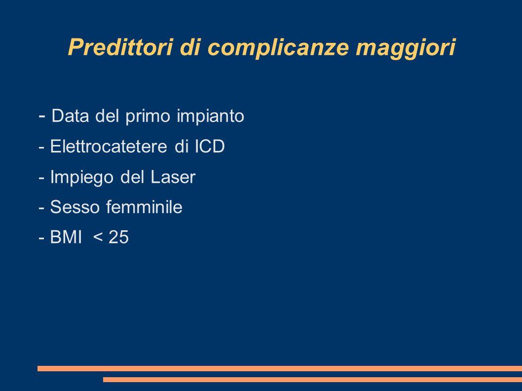 Predittori di complicanze maggiori - Data del primo impianto - Elettrocatetere di ICD - Impiego del Laser - Sesso femminile - BMI < 25