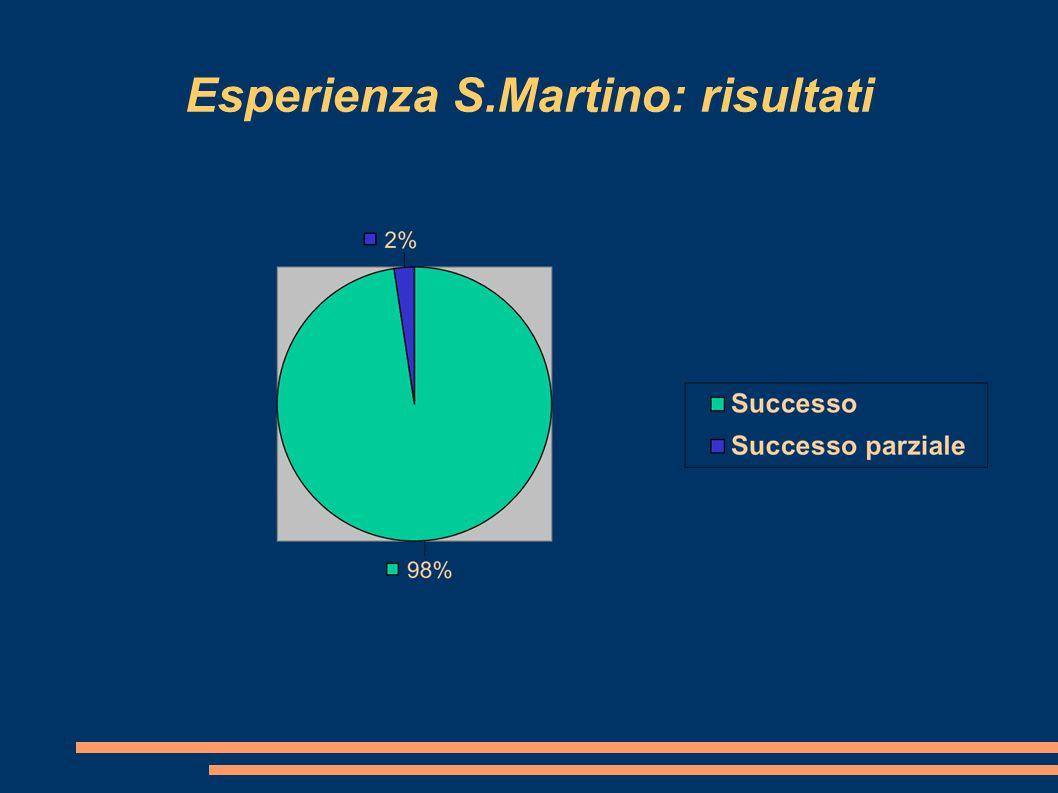 Esperienza S.Martino: risultati