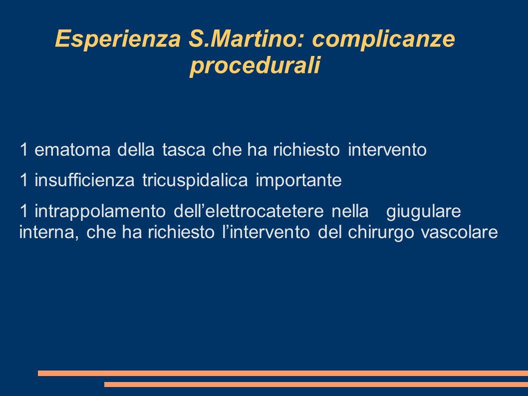 Esperienza S.Martino: complicanze procedurali 1 ematoma della tasca che ha richiesto intervento 1 insufficienza tricuspidalica importante 1 intrappola