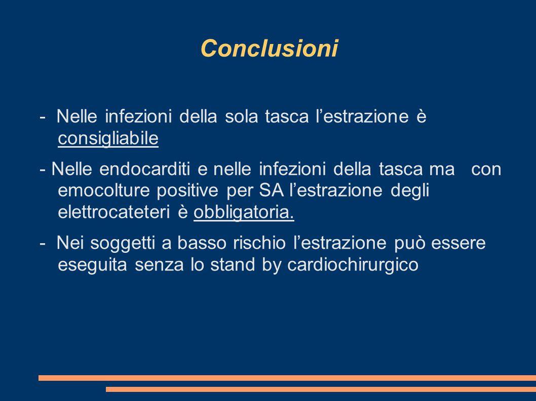 Conclusioni - Nelle infezioni della sola tasca l'estrazione è consigliabile - Nelle endocarditi e nelle infezioni della tasca ma con emocolture positi