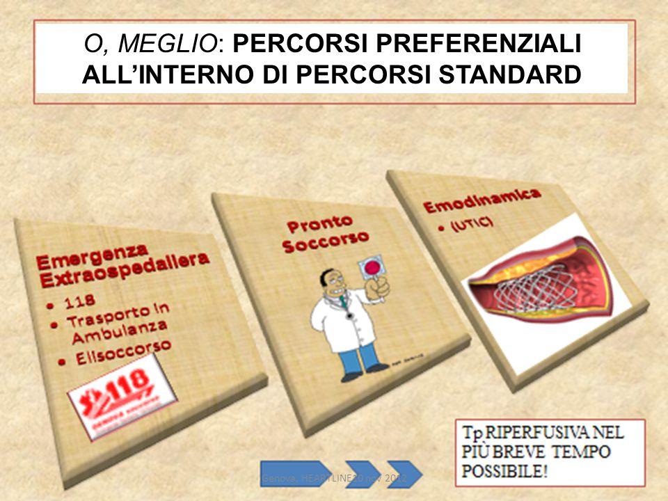 Genova, HEARTLINE10 nov 2012 O, MEGLIO: PERCORSI PREFERENZIALI ALL'INTERNO DI PERCORSI STANDARD