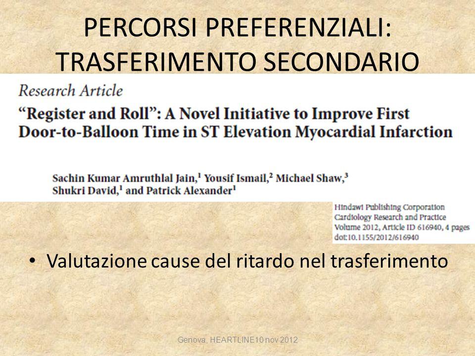 PERCORSI PREFERENZIALI: TRASFERIMENTO SECONDARIO Valutazione cause del ritardo nel trasferimento Genova, HEARTLINE10 nov 2012