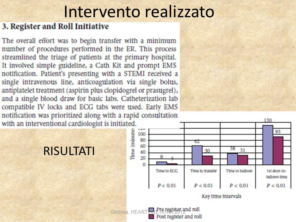 Intervento realizzato RISULTATI Genova, HEARTLINE10 nov 2012