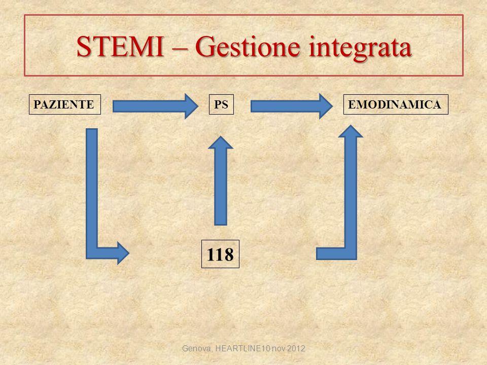 STEMI – Gestione integrata PAZIENTEPSEMODINAMICA 118 Genova, HEARTLINE10 nov 2012