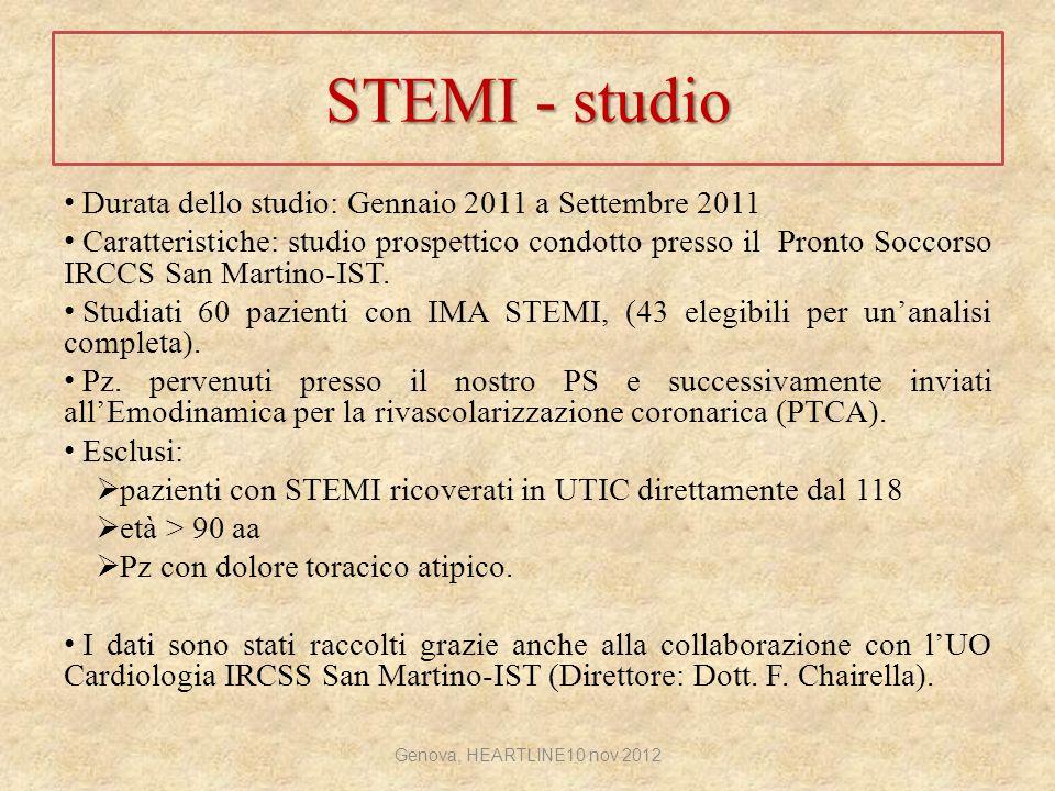 Durata dello studio: Gennaio 2011 a Settembre 2011 Caratteristiche: studio prospettico condotto presso il Pronto Soccorso IRCCS San Martino-IST. Studi