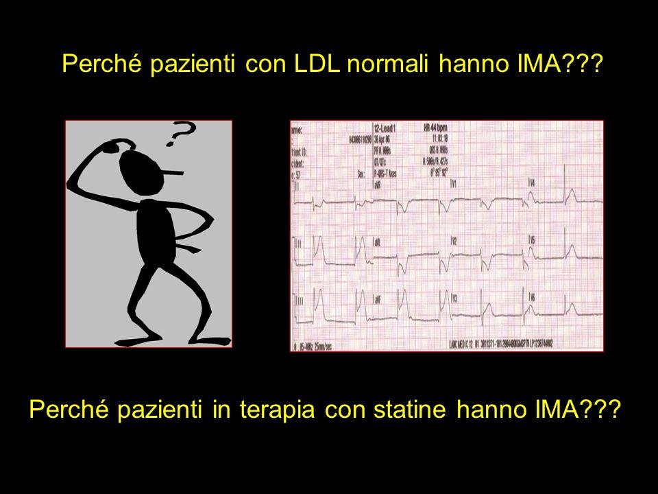 www.prisma-project.eu © 2009-2010 Clinical Forum riproduzione riservata Perché pazienti con LDL normali hanno IMA??? Perché pazienti in terapia con st