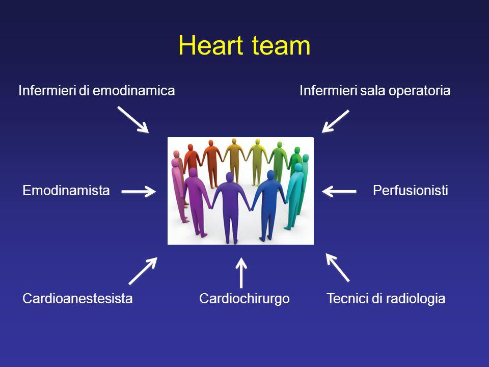 Cardiochirurgo Infermieri sala operatoria Cardioanestesista Infermieri di emodinamica Heart team Emodinamista Tecnici di radiologia Perfusionisti