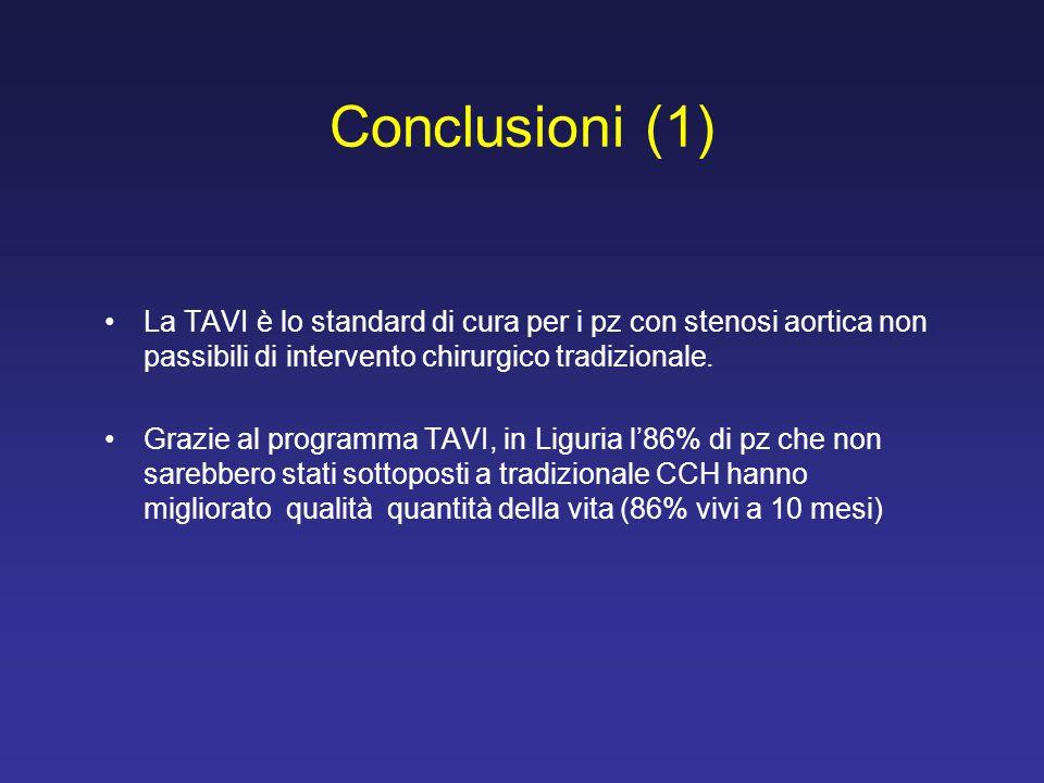 La TAVI è lo standard di cura per i pz con stenosi aortica non passibili di intervento chirurgico tradizionale. Grazie al programma TAVI, in Liguria l