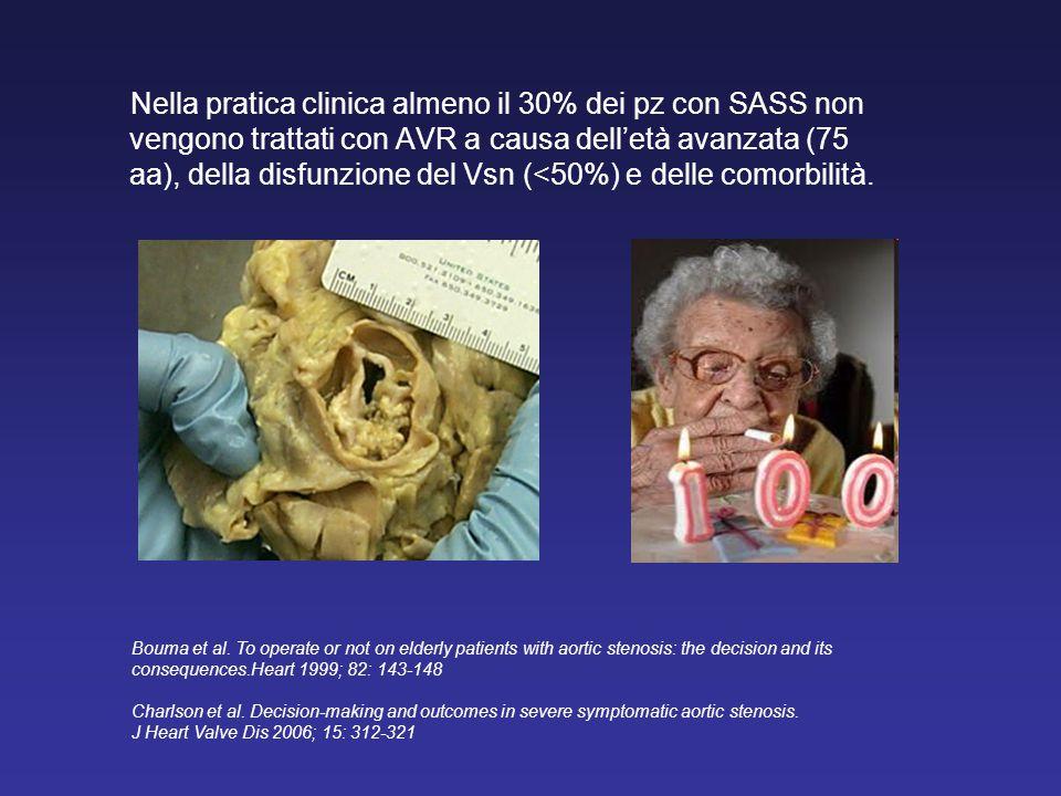 Nella pratica clinica almeno il 30% dei pz con SASS non vengono trattati con AVR a causa dell'età avanzata (75 aa), della disfunzione del Vsn (<50%) e