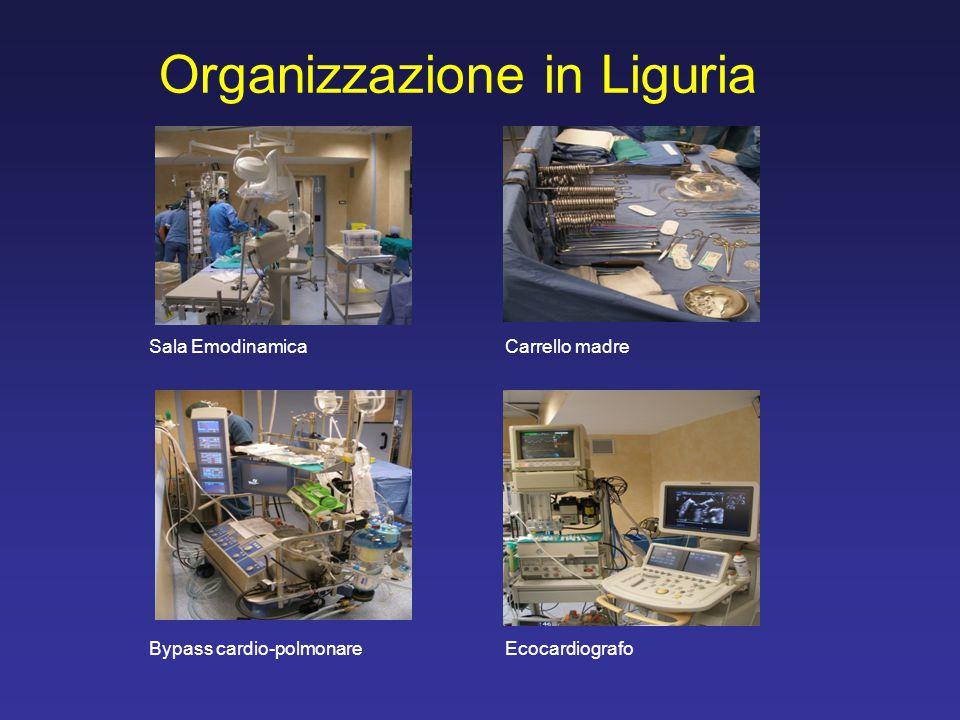 Organizzazione in Liguria Sala EmodinamicaCarrello madre Bypass cardio-polmonareEcocardiografo