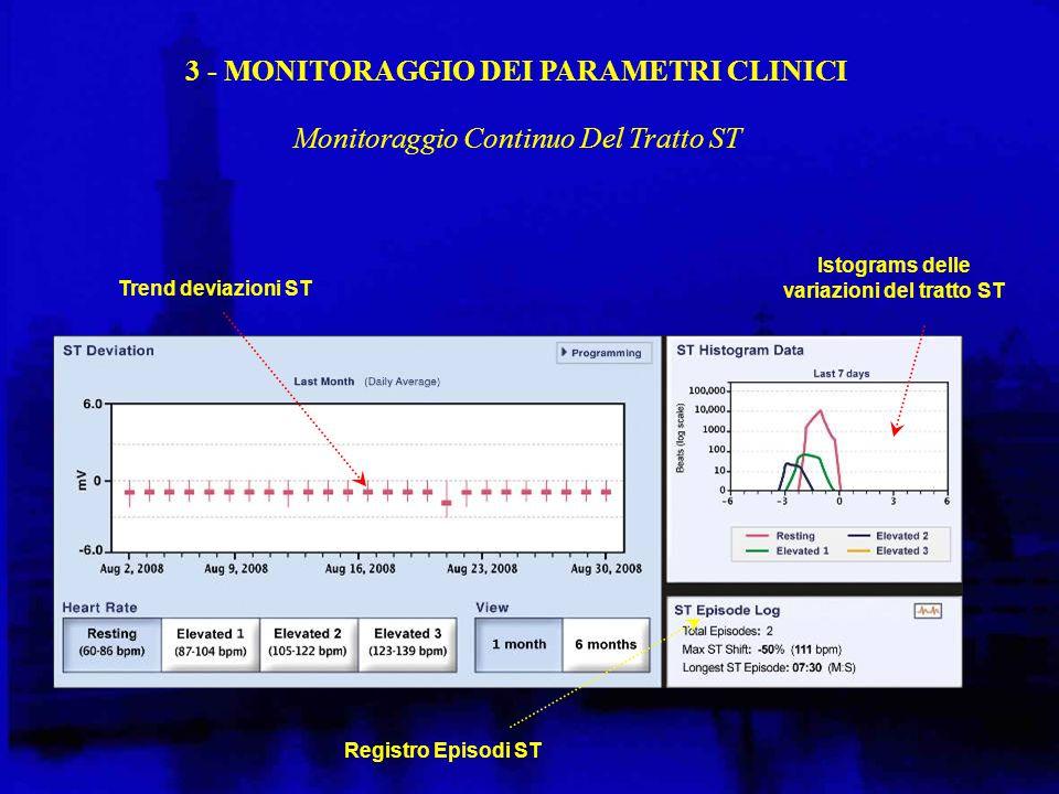 Monitoraggio Continuo Del Tratto ST Trend deviazioni ST Istograms delle variazioni del tratto ST Registro Episodi ST 3 - MONITORAGGIO DEI PARAMETRI CLINICI