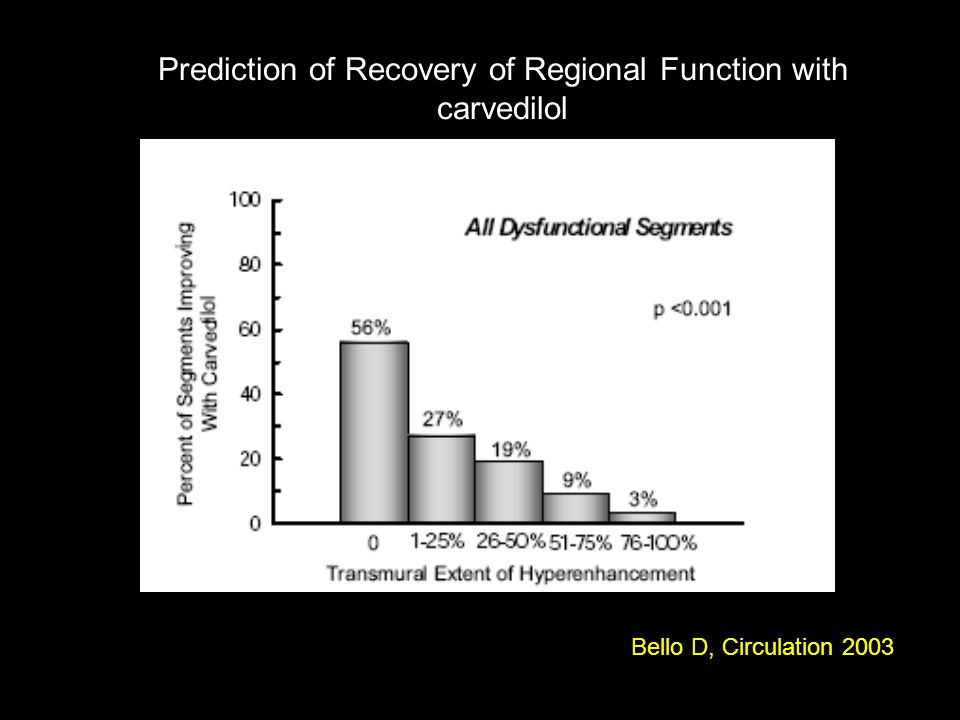 Bello D, Circulation 2003 Prediction of Recovery of Regional Function with carvedilol