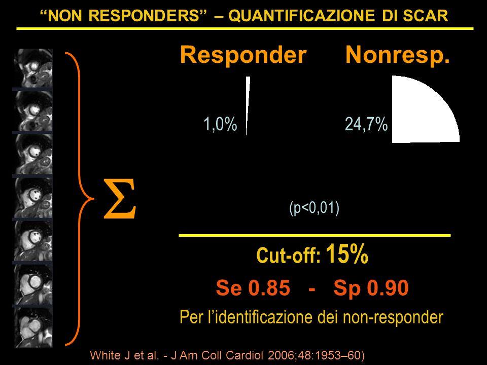"""NON RESPONDERS"" – QUANTIFICAZIONE DI SCAR White J et al. - J Am Coll Cardiol 2006;48:1953–60) Cut-off: 15% Se 0.85 - Sp 0.90 Per l'identificazione de"