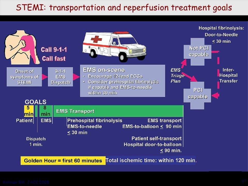 STRIVE TM Antman EM, JACC 2008 STEMI: transportation and reperfusion treatment goals MT