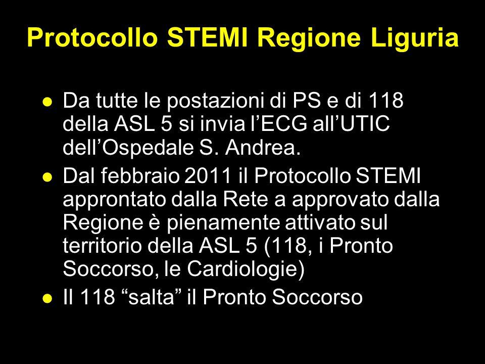 STRIVE TM Protocollo STEMI Regione Liguria Da tutte le postazioni di PS e di 118 della ASL 5 si invia l'ECG all'UTIC dell'Ospedale S.