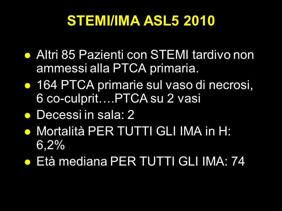 STRIVE TM STEMI/IMA ASL5 2010 Altri 85 Pazienti con STEMI tardivo non ammessi alla PTCA primaria.