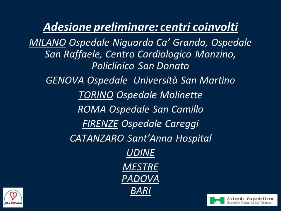 Adesione preliminare: centri coinvolti MILANO Ospedale Niguarda Ca' Granda, Ospedale San Raffaele, Centro Cardiologico Monzino, Policlinico San Donato