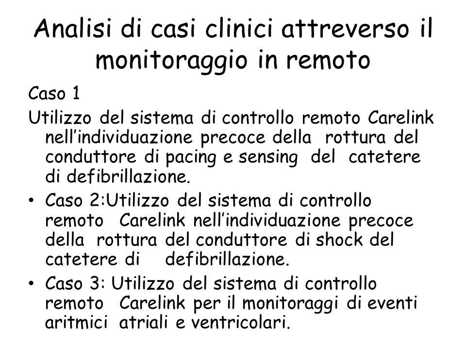Analisi di casi clinici attreverso il monitoraggio in remoto Caso 1 Utilizzo del sistema di controllo remoto Carelink nell'individuazione precoce dell
