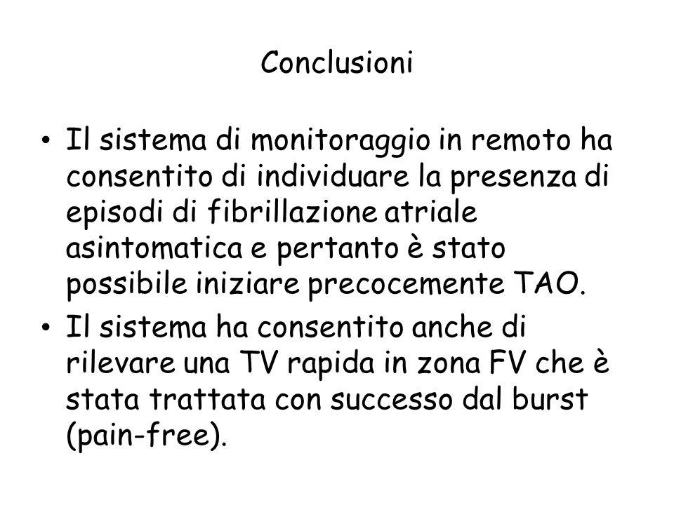 Conclusioni Il sistema di monitoraggio in remoto ha consentito di individuare la presenza di episodi di fibrillazione atriale asintomatica e pertanto