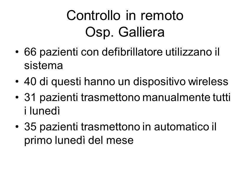 Controllo in remoto Osp. Galliera 66 pazienti con defibrillatore utilizzano il sistema 40 di questi hanno un dispositivo wireless 31 pazienti trasmett