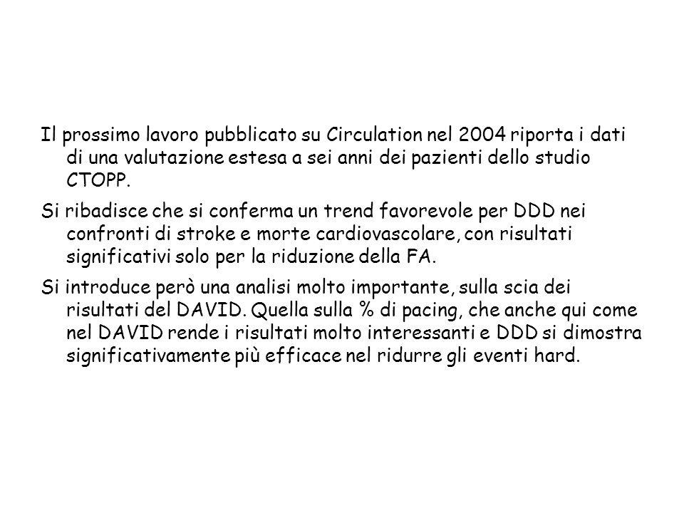 Il prossimo lavoro pubblicato su Circulation nel 2004 riporta i dati di una valutazione estesa a sei anni dei pazienti dello studio CTOPP. Si ribadisc