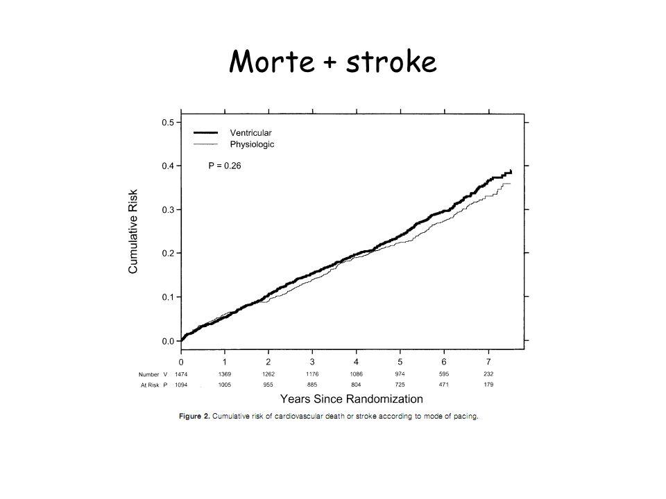 Morte + stroke