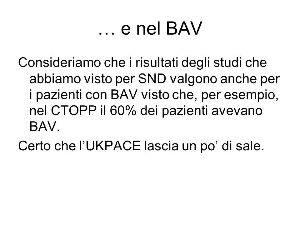 … e nel BAV Consideriamo che i risultati degli studi che abbiamo visto per SND valgono anche per i pazienti con BAV visto che, per esempio, nel CTOPP