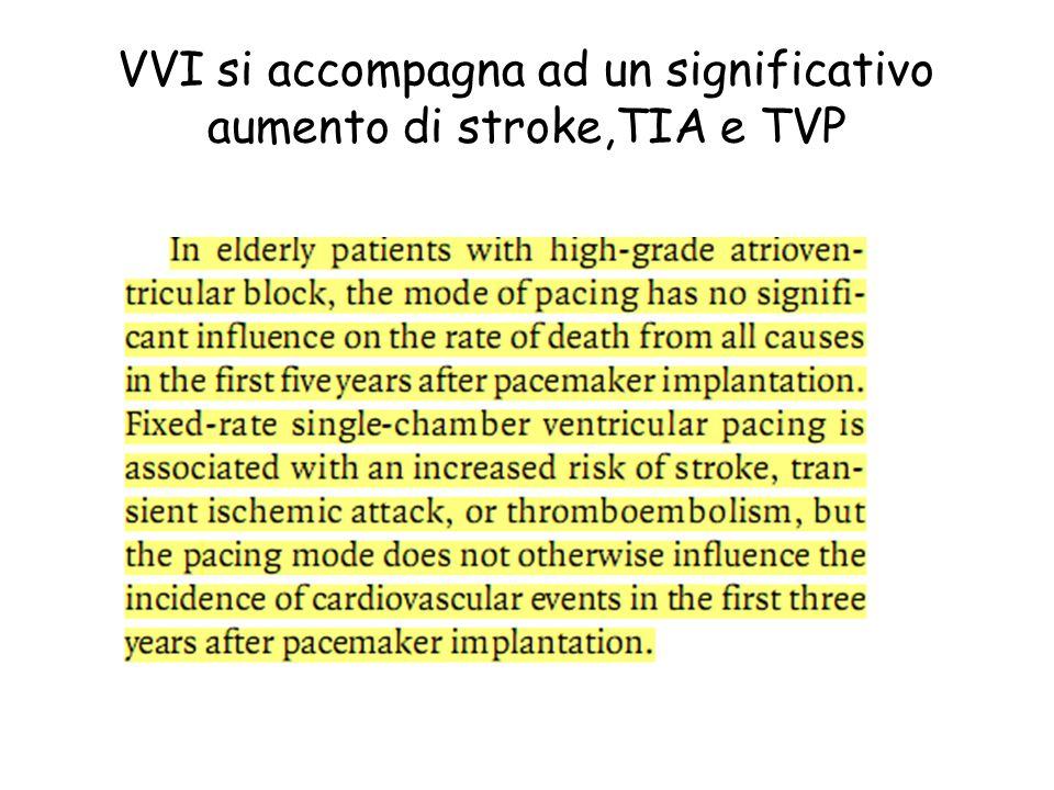 VVI si accompagna ad un significativo aumento di stroke,TIA e TVP