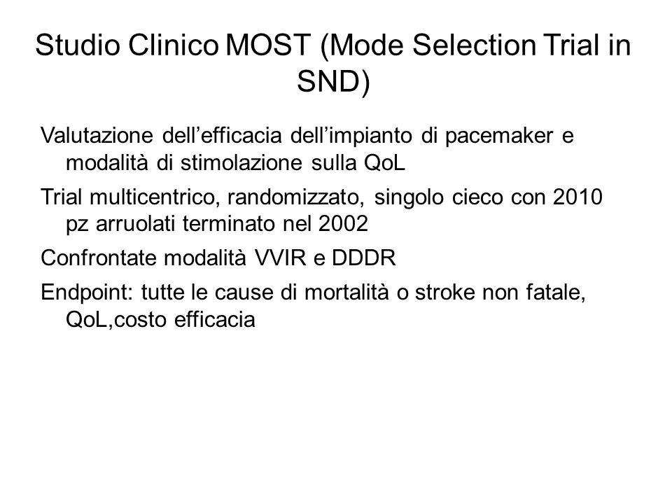Studio Clinico MOST (Mode Selection Trial in SND) Valutazione dell'efficacia dell'impianto di pacemaker e modalità di stimolazione sulla QoL Trial mul