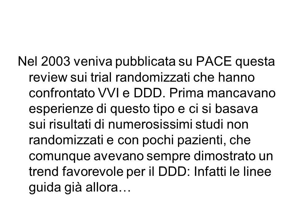 Nel 2003 veniva pubblicata su PACE questa review sui trial randomizzati che hanno confrontato VVI e DDD. Prima mancavano esperienze di questo tipo e c