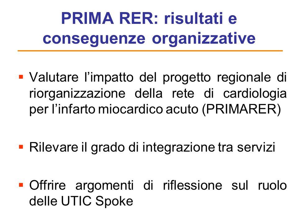 PRIMA RER: risultati e conseguenze organizzative  Valutare l'impatto del progetto regionale di riorganizzazione della rete di cardiologia per l'infar
