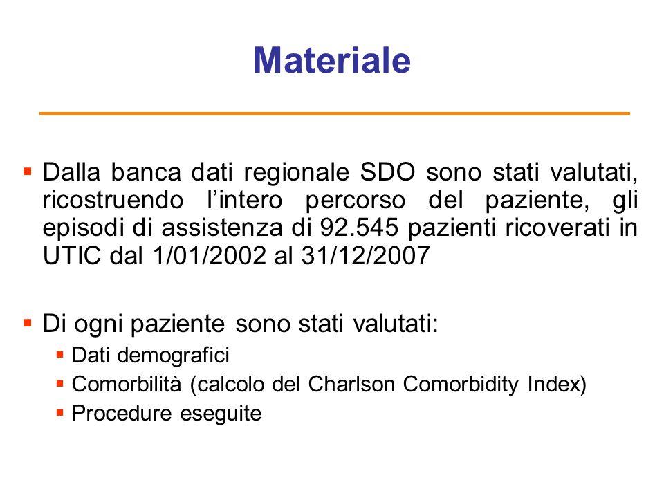 Materiale  Dalla banca dati regionale SDO sono stati valutati, ricostruendo l'intero percorso del paziente, gli episodi di assistenza di 92.545 pazie