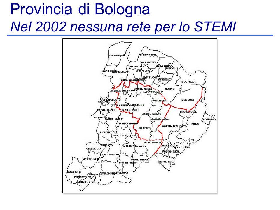 Provincia di Bologna Nel 2002 nessuna rete per lo STEMI