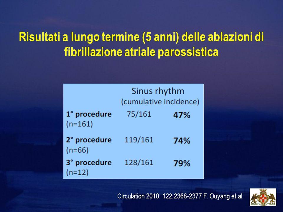 Risultati a lungo termine (5 anni) delle ablazioni di fibrillazione atriale parossistica Circulation 2010; 122:2368-2377 F. Ouyang et al