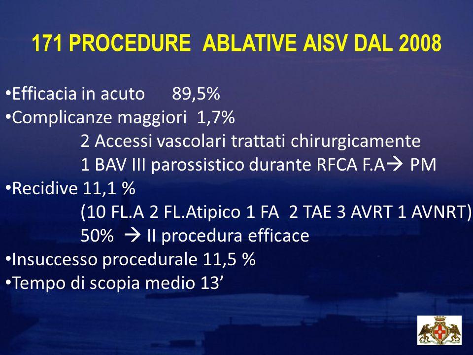 171 PROCEDURE ABLATIVE AISV DAL 2008 Efficacia in acuto 89,5% Complicanze maggiori 1,7% 2 Accessi vascolari trattati chirurgicamente 1 BAV III parossi