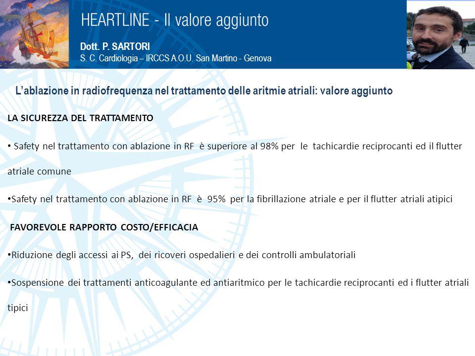 Dott. P. SARTORI S. C. Cardiologia – IRCCS A.O.U. San Martino - Genova Inserire fotografia LA SICUREZZA DEL TRATTAMENTO Safety nel trattamento con abl
